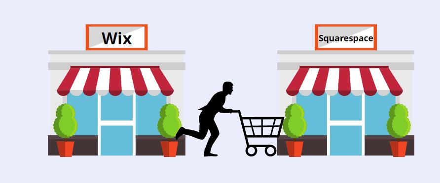 website ecommerce